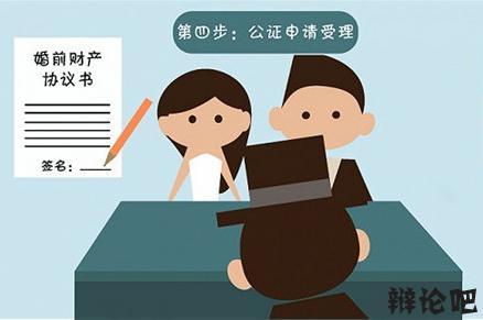 婚前财产公证是对婚姻的保障还是伤害?